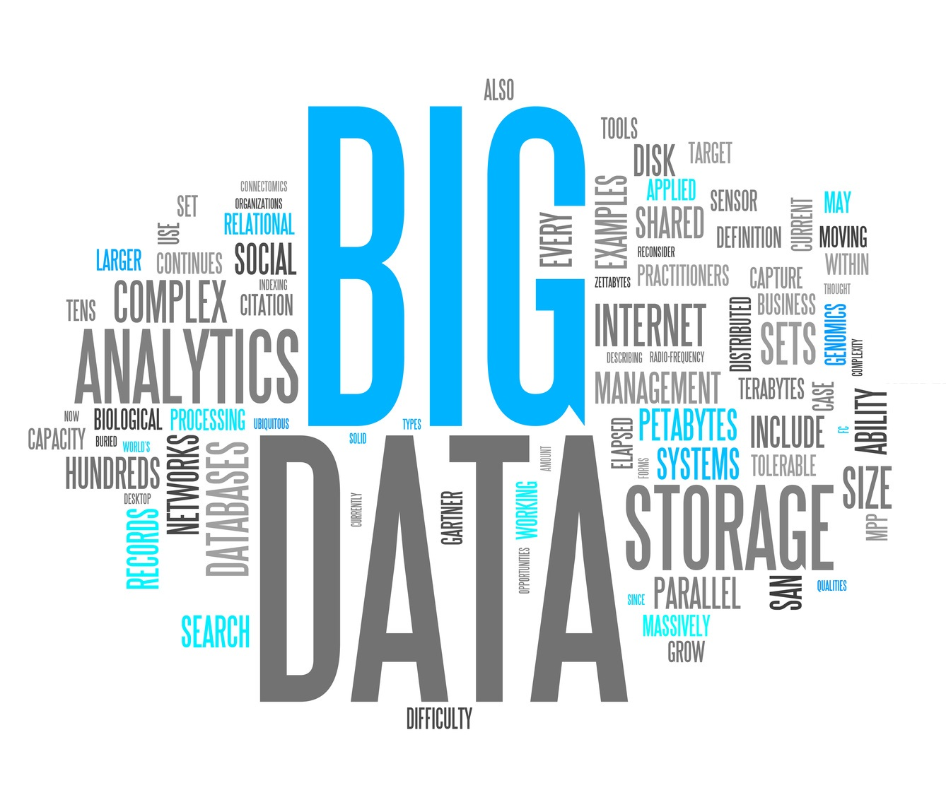 Word Cloud « Big Data »